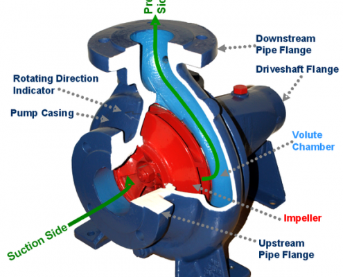 Pump diagram